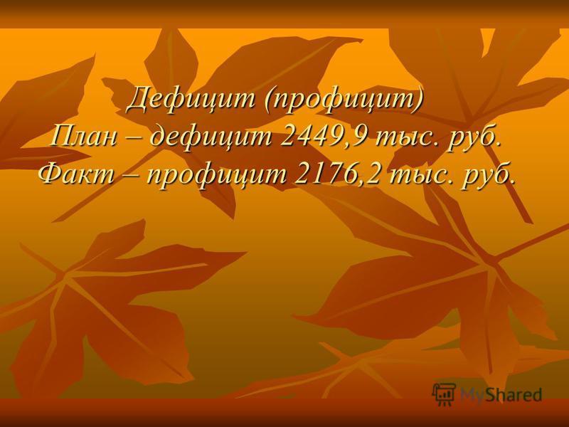 Дефицит (профицит) План – дефицит 2449,9 тыс. руб. Факт – профицит 2176,2 тыс. руб.