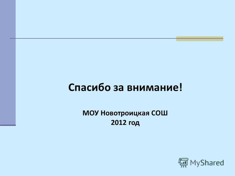 Спасибо за внимание! МОУ Новотроицкая СОШ 2012 год