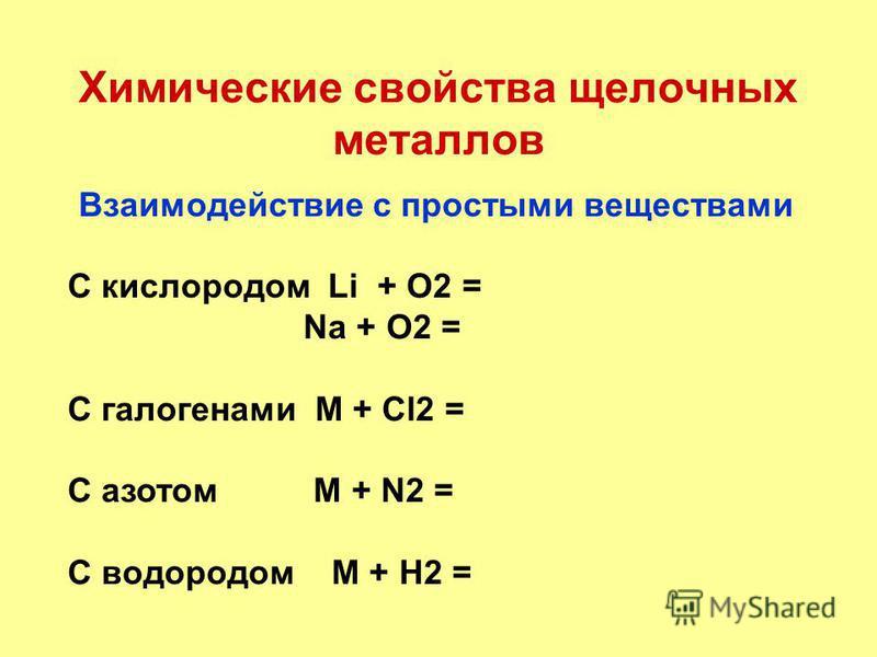 Названи е Обознач ение ArAr T плавал. 0 C T кип. 0 C (г/см 3 ) Литий Li7180,513700,54 Натрий Na23988830,97 Калий K3963,57600,86 Рубидий Rb8639,96961,52 Цезий Cs133286851,9 Физические свойства