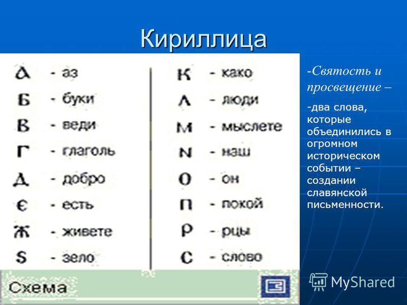 Кириллица -Святость и просвещение – -два слова, которые объединились в огромном историческом событии – создании славянской письменности.
