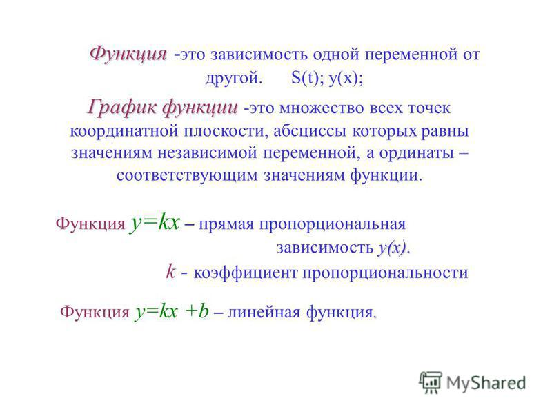 Функция - это зависимость одной переменной от другой. S(t); y(x); График функции -это множество всех точек координатной плоскости, абсциссы которых равны значениям независимой переменной, а ординаты – соответствующим значениям функции. Функция y=kx –