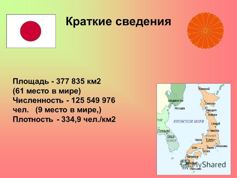 Краткие сведения Площадь - 377 835 км 2 (61 место в мире) Численность - 125 549 976 чел. (9 место в мире,) Плотность - 334,9 чел./км 2