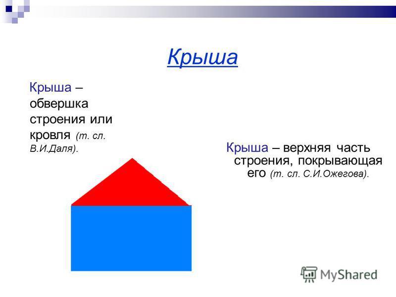 Крыша Крыша – об вершка строения или кровля (т. сл. В.И.Даля). Крыша – верхняя часть строения, покрывающая его (т. сл. С.И.Ожегова).