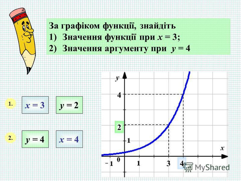 За графіком функції, знайдіть 1)Значення функції при х = 3; 2)Значення аргументу при у = 4 1. х = 3у = 2 3 2 2. у = 4 4 4 х = 4