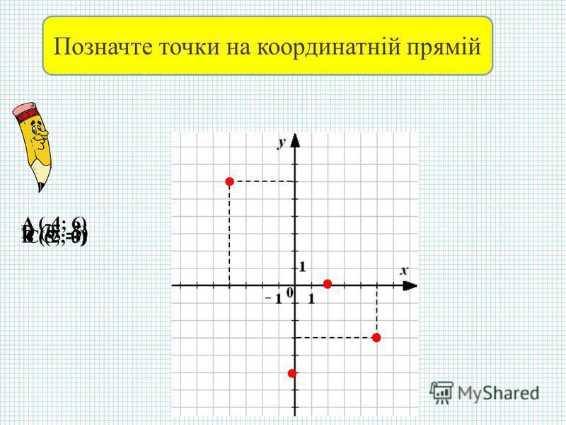 A (-4; 6) B (5; -3)C (2; 0) D (0; -5) Позначте точки на координатній прямій