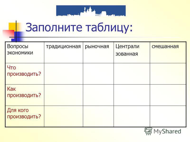 Заполните таблицу: Вопросы экономики традиционная рыночная Централи зованная смешанная Что производить? Как производить? Для кого производить?