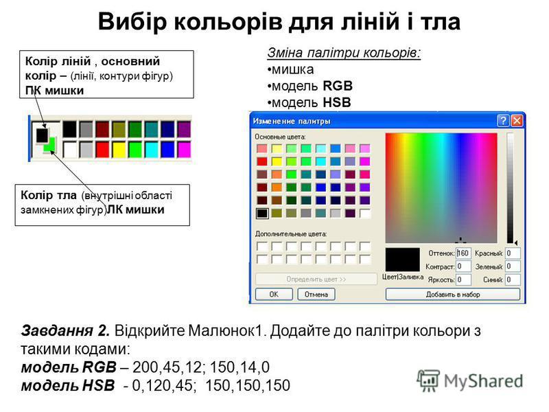 Вибір кольорів для ліній і тла Колір ліній, основний колір – (лінії, контури фігур) ПК мишки Колір тла (внутрішні області замкнених фігур) ЛК мишки Зміна палітри кольорів: мишка модель RGB модель HSB Завдання 2. Відкрийте Малюнок1. Додайте до палітри