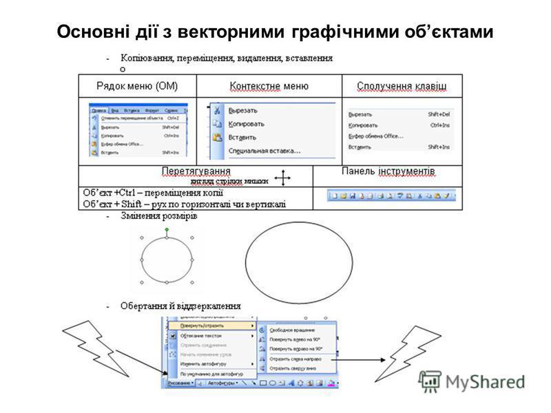 Основні дії з векторними графічними обєктами