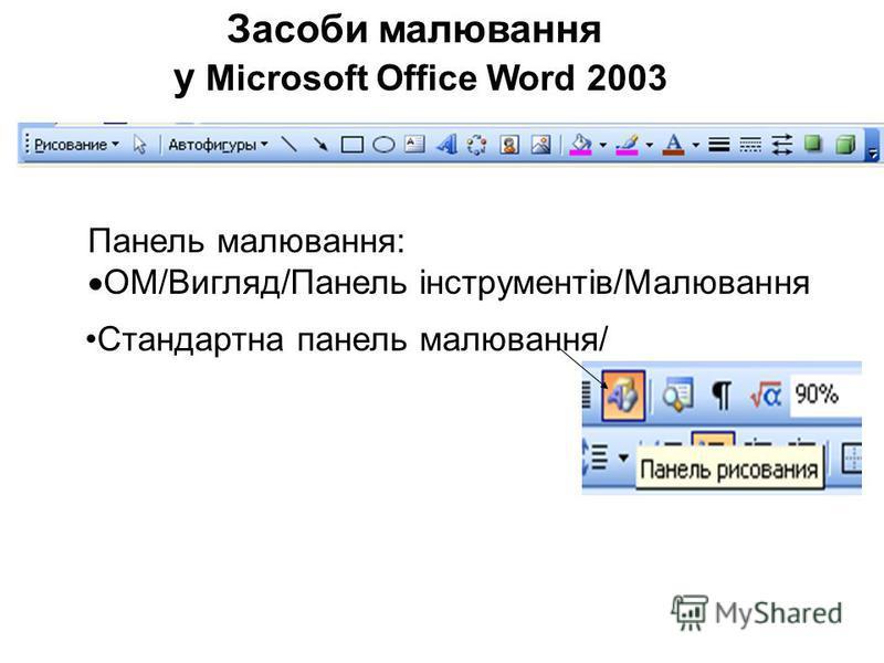 Засоби малювання у Microsoft Office Word 2003 Панель малювання: ОМ/Вигляд/Панель інструментів/Малювання Стандартна панель малювання/