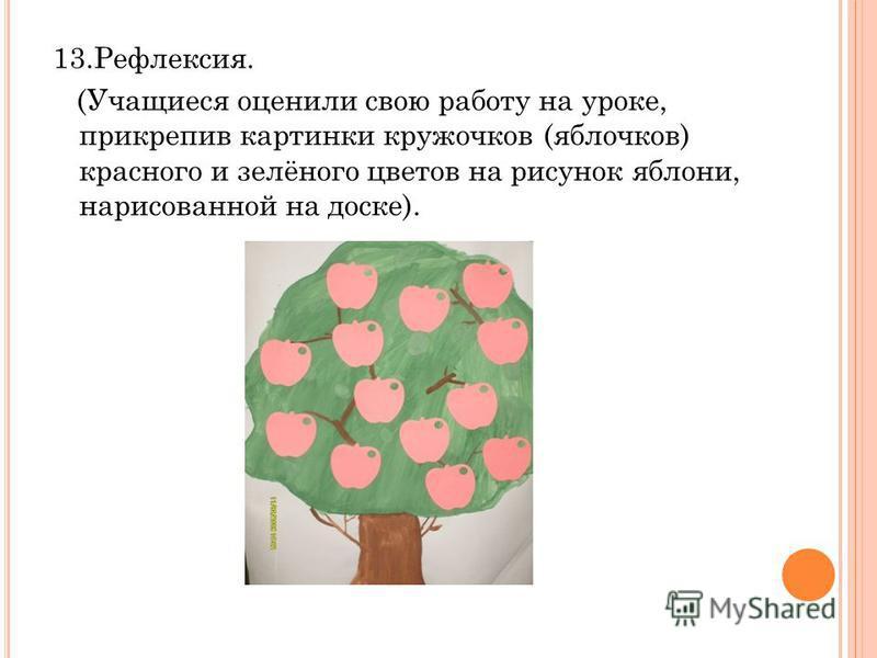 13.Рефлексия. (Учащиеся оценили свою работу на уроке, прикрепив картинки кружочков (яблочков) красного и зелёного цветов на рисунок яблони, нарисованной на доске).