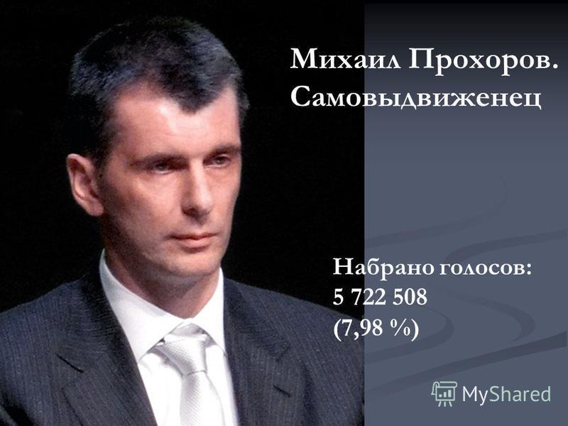 Михаил Прохоров. Самовыдвиженец Набрано голосов: 5 722 508 (7,98 %)