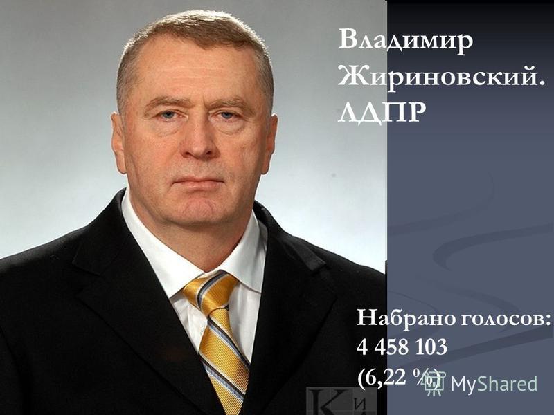 Набрано голосов: 4 458 103 (6,22 %) Владимир Жириновский. ЛДПР