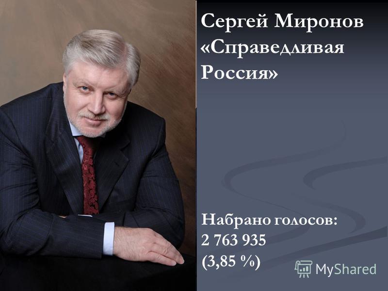 Набрано голосов: 2 763 935 (3,85 %) Сергей Миронов «Справедливая Россия»