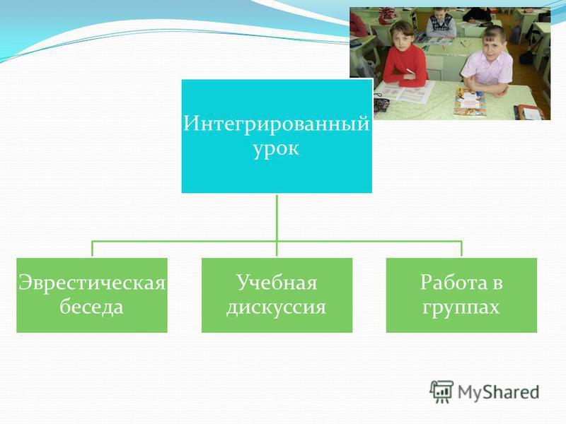 Интегрированный урок Эврестическая беседа Учебная дискуссия Работа в группах