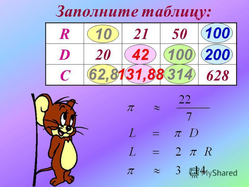 Заключение Число можно вычислять бесконечно, и у него будет бесконечно много знаков. В настоящее время значение числа известно с точностью до 500 миллиардов знаков.,