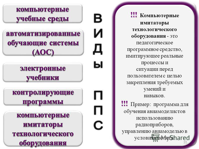 !!! !!! Компьютерная учебная среда это педагогическое программное средство, обеспечивающее достижение педагогических целей путем управления процессом познания окружающего мира. !!! !!! Пример: проект Exponenta.ru !!! !!! Компьютерная учебная среда эт
