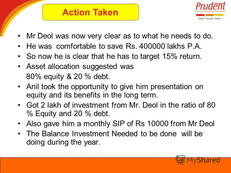 Mr Deol was now very clear as to what he needs to do. He was comfortable to save Rs. 400000 lakhs P.A. So now he is clear that he has to target 15% return. Asset allocation suggested was 80% equity & 20 % debt. Anil took the opportunity to give him p
