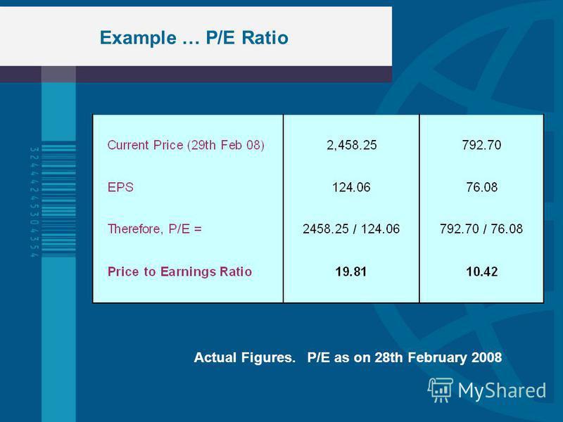 Example … P/E Ratio Actual Figures. P/E as on 28th February 2008