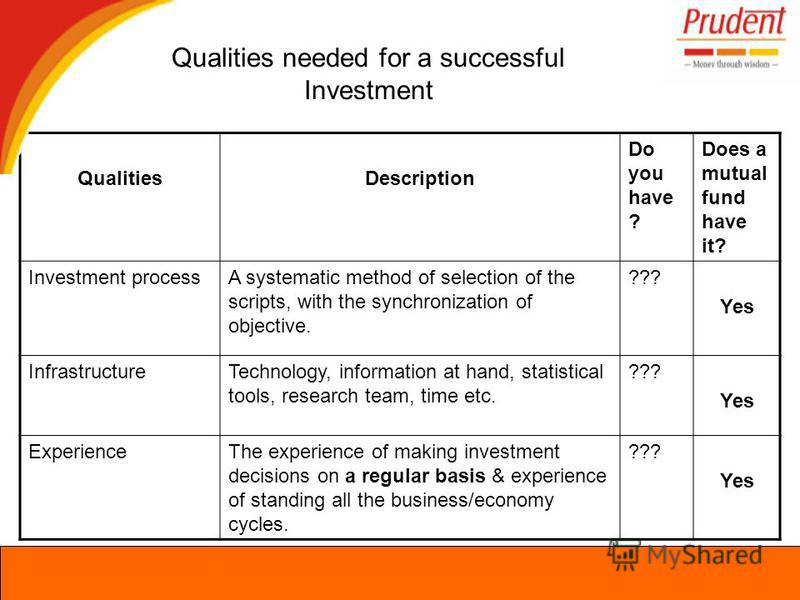 Qualities needed for a successful Investment QualitiesDescription Do you have ? Does a mutual fund have it? Investment processA systematic method of selection of the scripts, with the synchronization of objective. ??? Yes InfrastructureTechnology, in
