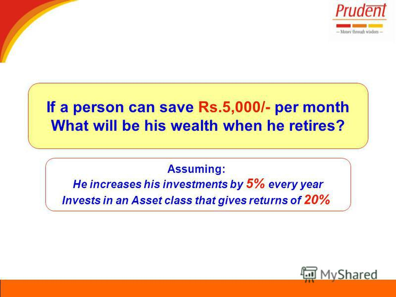 If a person can save Rs.5,000/- per month What will be his wealth when he retires? Assuming: He increases his investments by 5% every year Invests in an Asset class that gives returns of 20%