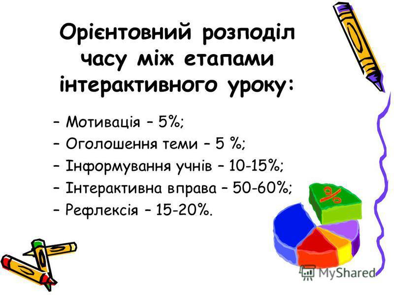 Орієнтовний розподіл часу між етапами інтерактивного уроку: –Мотивація – 5%; –Оголошення теми – 5 %; –Інформування учнів – 10-15%; –Інтерактивна вправа – 50-60%; –Рефлексія – 15-20%.
