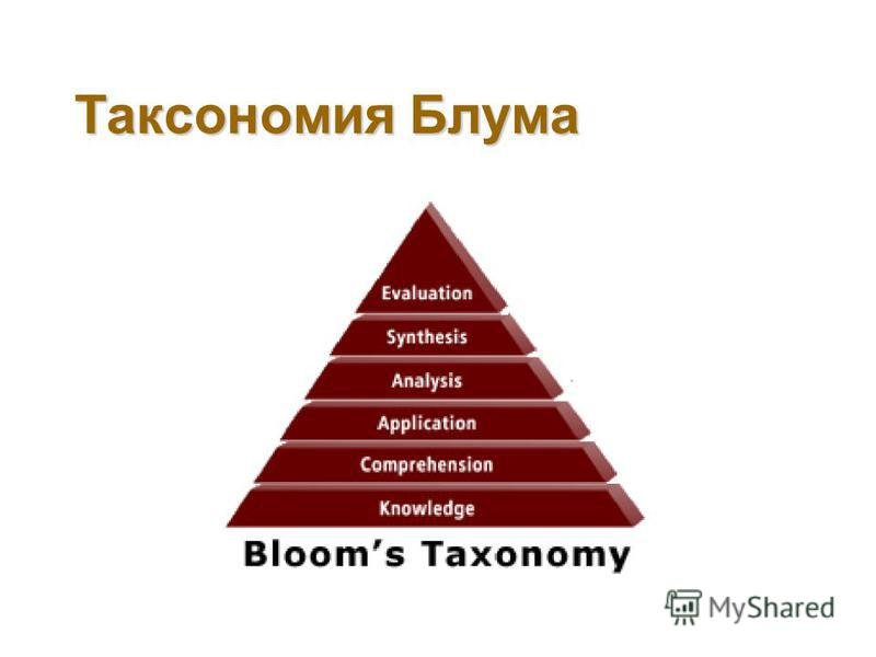 Таксономия Блума