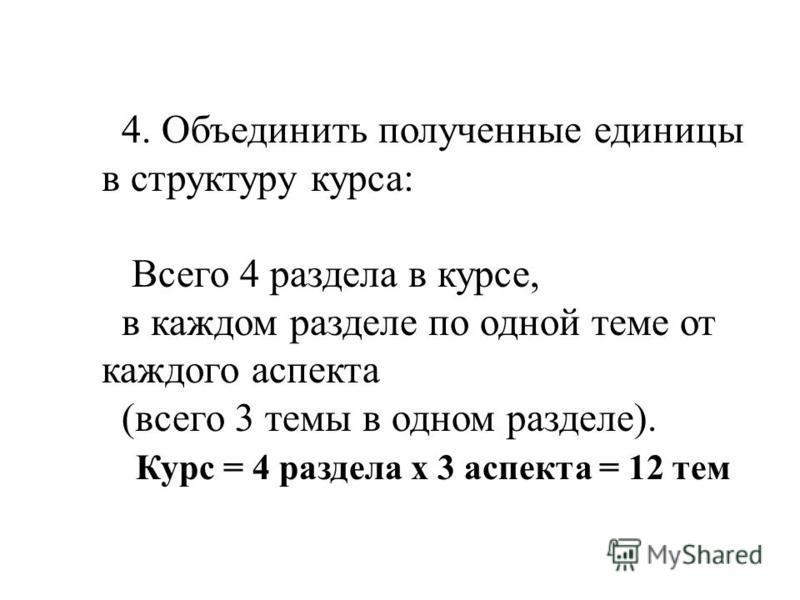 4. Объединить полученные единицы в структуру курса: Всего 4 раздела в курсе, в каждом разделе по одной теме от каждого аспекта (всего 3 темы в одном разделе). Курс = 4 раздела x 3 аспекта = 12 тем
