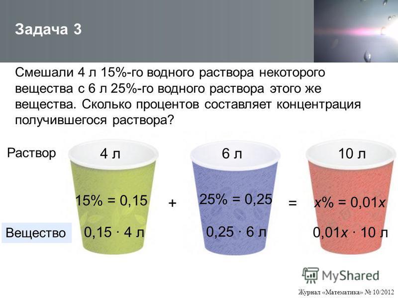 Журнал «Математика» 10/2012 Смешали 4 л 15%-го водного раствора некоторого вещества с 6 л 25%-го водного раствора этого же вещества. Сколько процентов составляет концентрация получившегося раствора? Задача 3 Раствор 4 л 6 л 10 л 15% = 0,15 25% = 0,25