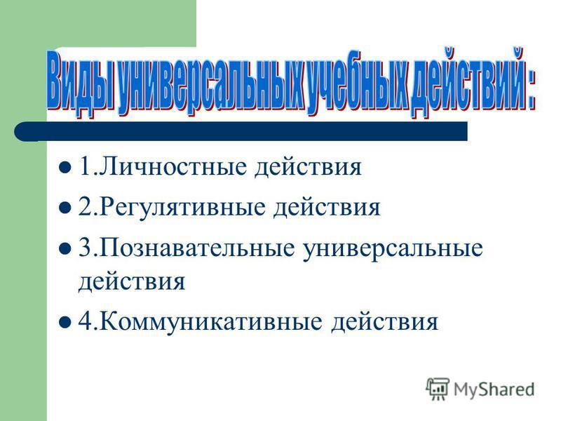 1. Личностные действия 2. Регулятивные действия 3. Познавательные универсальные действия 4. Коммуникативные действия