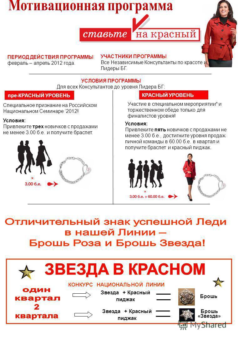 ПЕРИОД ДЕЙСТВИЯ ПРОГРАММЫ февраль – апрель 2012 года. УЧАСТНИКИ ПРОГРАММЫ Все Независимые Консультанты по красоте и Лидеры БГ. УСЛОВИЯ ПРОГРАММЫ Для всех Консультантов до уровня Лидера БГ: пре-КРАСНЫЙ УРОВЕНЬ КРАСНЫЙ УРОВЕНЬ Специальное признание на