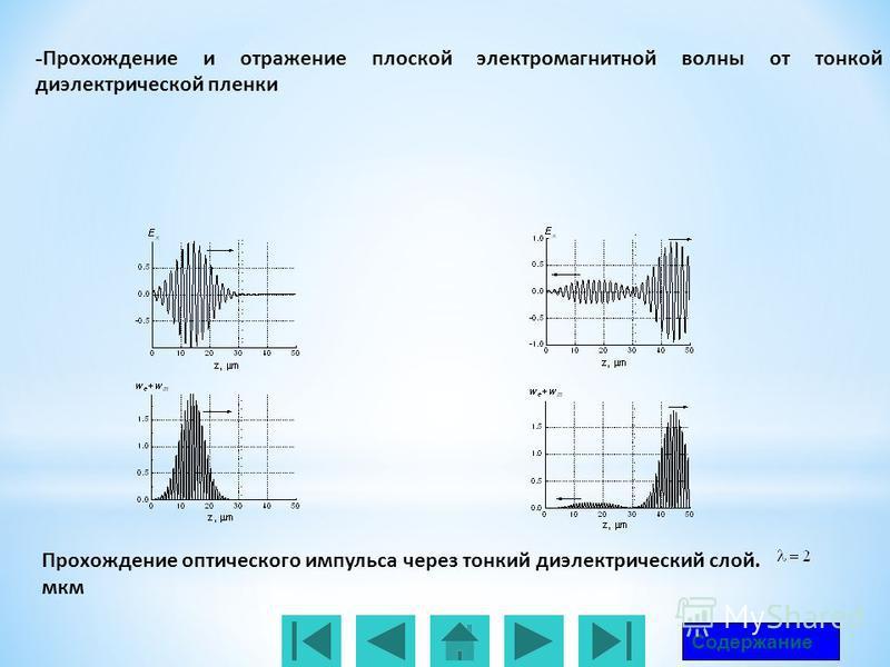 Прохождение оптического импульса через тонкий диэлектрический слой. мкм Содержание - Прохождение и отражение плоской электромагнитной волны от тонкой диэлектрической пленки