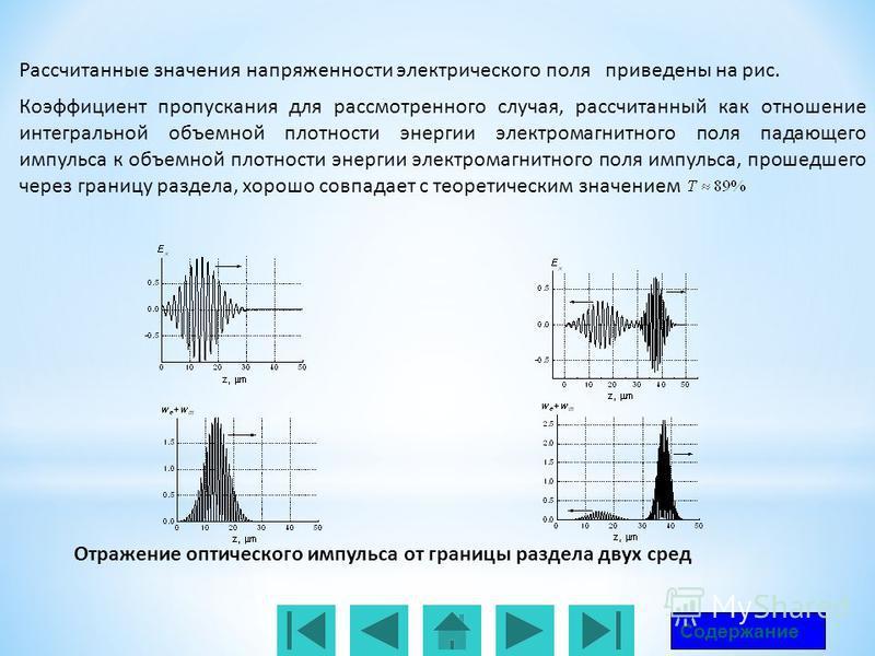 Отражение оптического импульса от границы раздела двух сред Содержание Рассчитанные значения напряженности электрического поля приведены на рис. Коэффициент пропускания для рассмотренного случая, рассчитанный как отношение интегральной объемной плотн