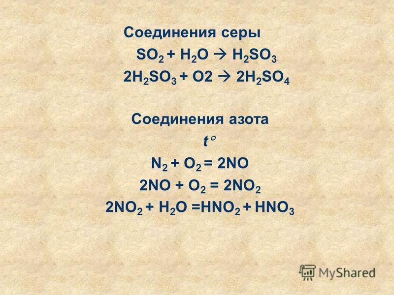Соединения азота t N 2 + O 2 = 2NO 2NO + O 2 = 2NO 2 2NO 2 + H 2 O =HNO 2 + HNO 3 Соединения серы SO 2 + H 2 O H 2 SO 3 2H 2 SO 3 + O2 2H 2 SO 4
