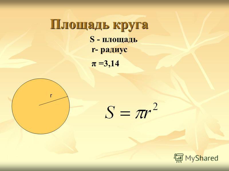 r- радиус S - площадь π =3,14 Площадь круга r