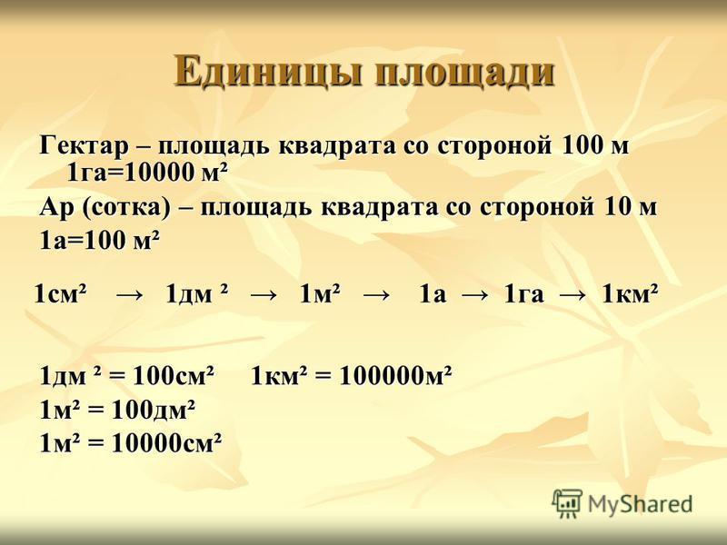 Гектар – площадь квадрата со стороной 100 м 1 га=10000 м² Ар (сотка) – площадь квадрата со стороной 10 м 1 а=100 м² 1 дм ² = 100 см² 1 км² = 100000 м² 1 м² = 100 дм² 1 м² = 10000 см² Единицы площади 1 см² 1 см² 1 дм ² 1 м² 1 м² 1 а 1 га 1 км²