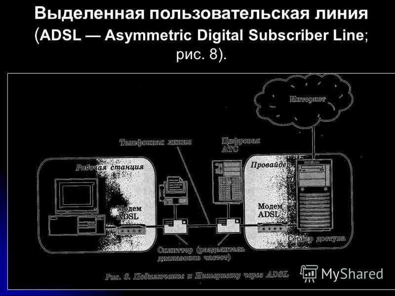 Выделенная пользовательская линия ( ADSL Asymmetric Digital Subscriber Line; рис. 8).