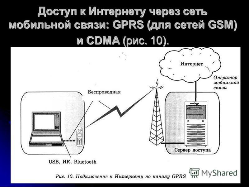 Доступ к Интернету через сеть мобильной связи: GPRS (для сетей GSM) и CDMA (рис. 10).