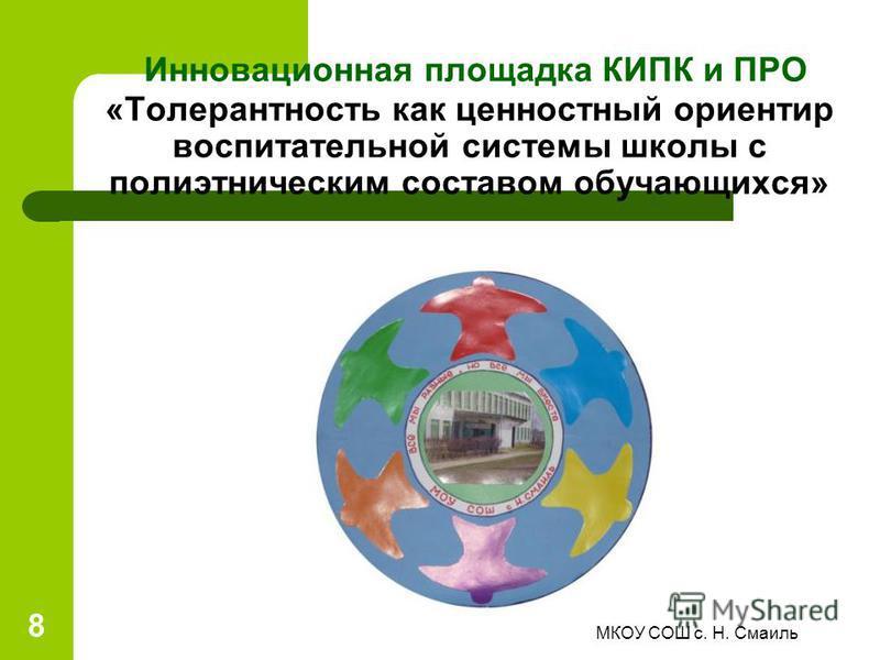 Инновационная площадка КИПК и ПРО «Толерантность как ценностный ориентир воспитательной системы школы с полиэтническим составом обучающихся» 8 МКОУ СОШ с. Н. Смаиль