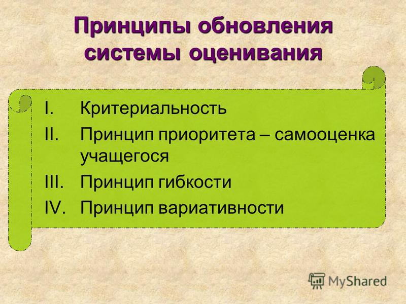 I.Критериальность II.Принцип приоритета – самооценка учащегося III.Принцип гибкости IV.Принцип вариативности Принципы обновления системы оценивания