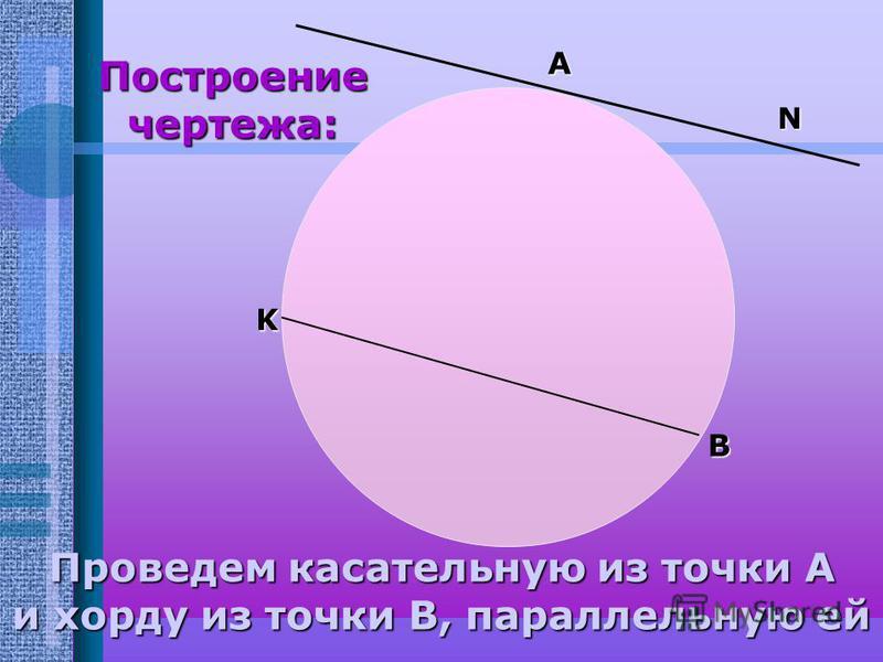 Условие задачи : 8. 8. Радиус окружности равен 8 см. В точке А проведена касательная к окружности, а из точки В – хорда, параллельная к касательной. Определите расстояние между касательной и хордой, если АВ=12 см.