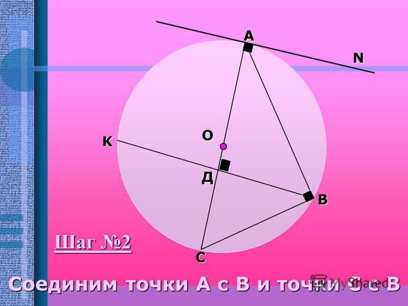 АK N О Д В С Дополнила чертеж диаметром, который является перпендикуляром к касательной и хорде 2 ситуация Шаг 1