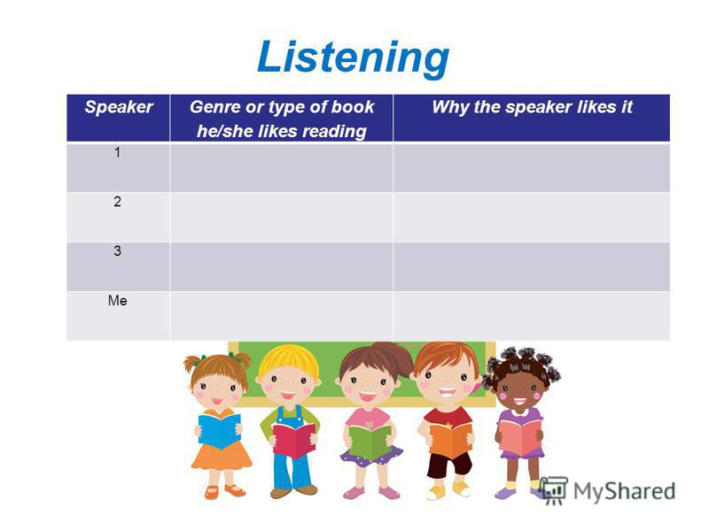 Listening I like reading about… Speaker Genre or type of book he/she likes reading Why the speaker likes it 1 2 3 Me