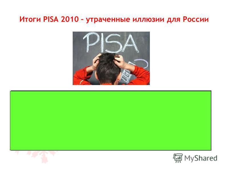 Итоги PISA 2010 – утраченные иллюзии для России отслеживаемые направления не достигают порога техника чтения 27 % математические навыки 29 % естественнонаучные знания 22 %