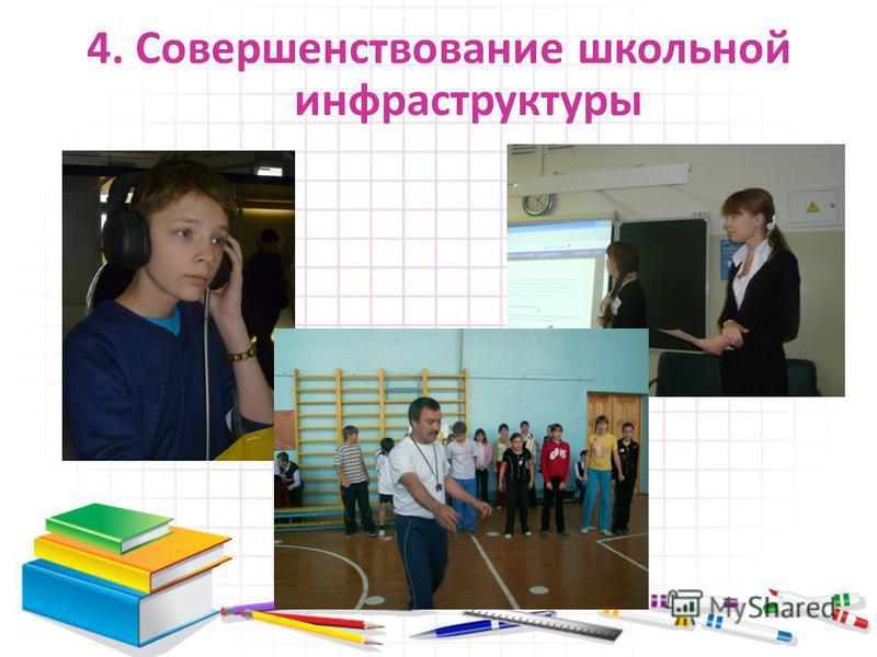 4. Совершенствование школьной инфраструктуры