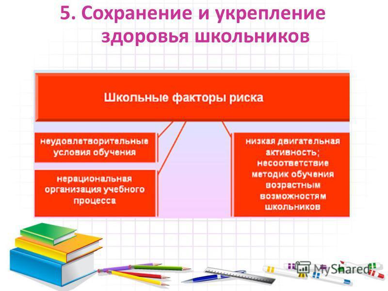 5. Сохранение и укрепление здоровья школьников