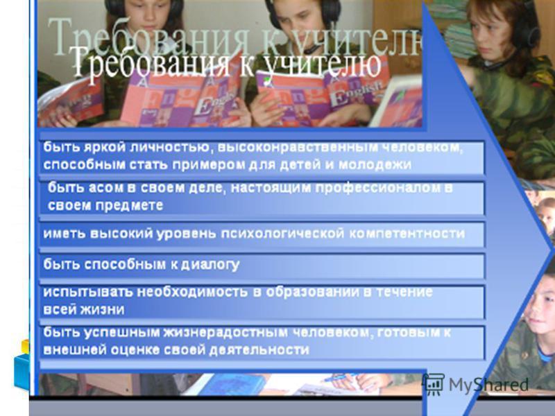 Требования к современному учителю