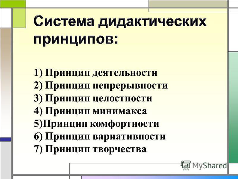 1) Принцип деятельности 2) Принцип непрерывности 3) Принцип целостности 4) Принцип минимакса 5)Принцип комфортности 6) Принцип вариативности 7) Принцип творчества
