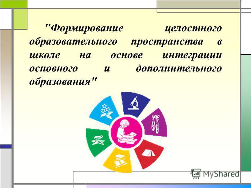 Формирование целостного образовательного пространства в школе на основе интеграции основного и дополнительного образования