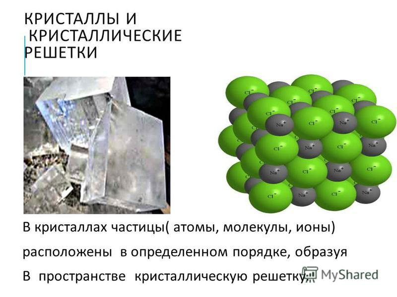 КРИСТАЛЛЫ И КРИСТАЛЛИЧЕСКИЕ РЕШЕТКИ В кристаллах частицы ( атомы, молекулы, ионы ) расположены в определенном порядке, образуя В пространстве кристаллическую решетку.