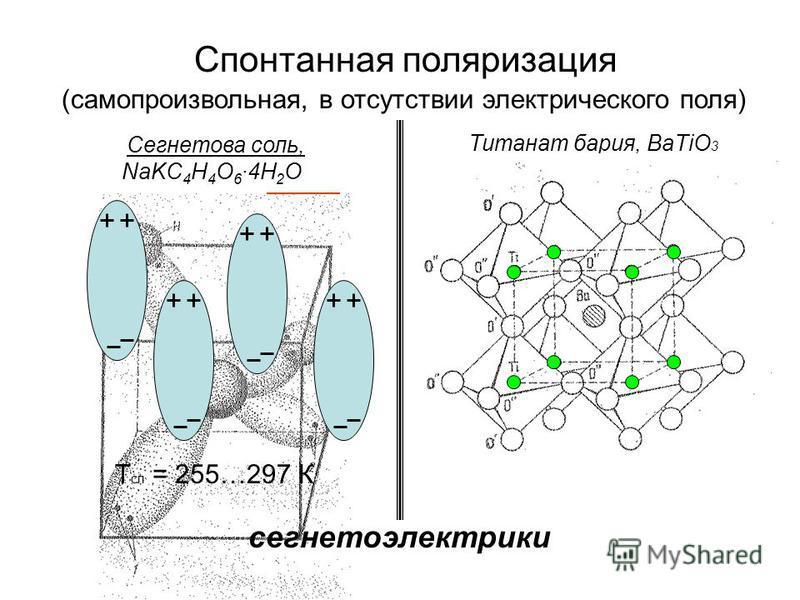 Спонтанная поляризация (самопроизвольная, в отсутствии электрического поля) Сегнетова соль, NaKC 4 H 4 O 6 4H 2 O Т сп = 255…297 К сегнетоэлектрики Титанат бария, ВаTiO 3